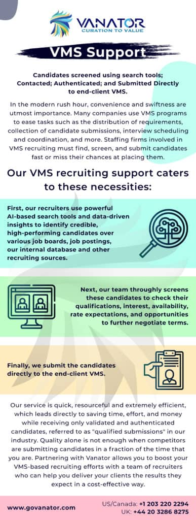 VMS Recruiting Support Overview