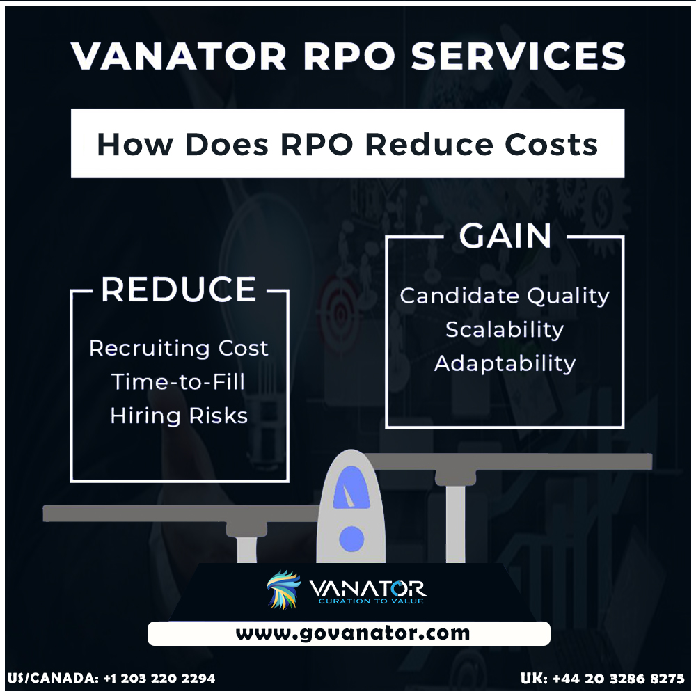How RPO Is Different From Traditional Recruiting?   Vanator RPO 1